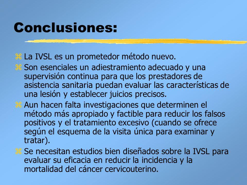 Conclusiones: La IVSL es un prometedor método nuevo.
