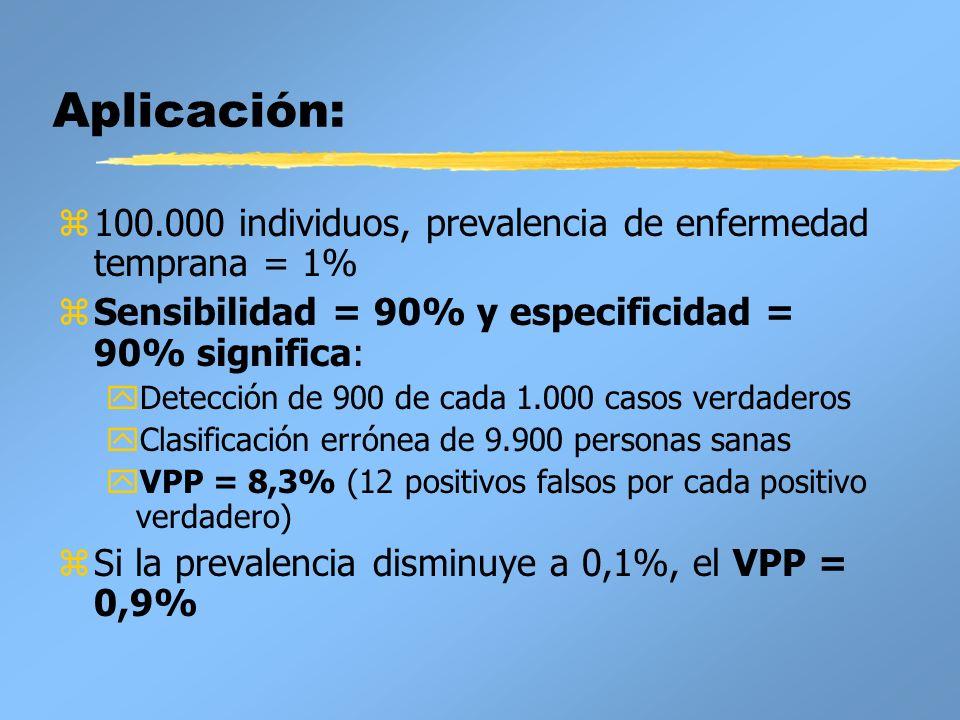Aplicación: 100.000 individuos, prevalencia de enfermedad temprana = 1% Sensibilidad = 90% y especificidad = 90% significa: