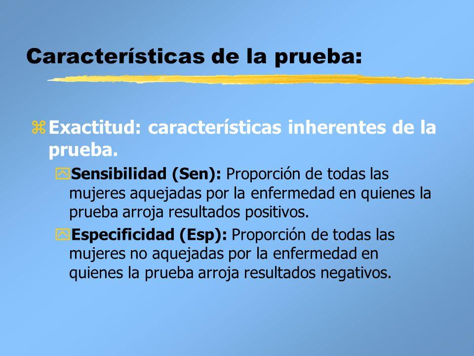 Características de la prueba:
