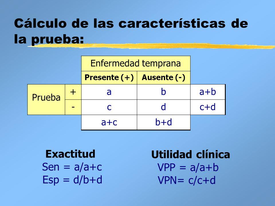 Cálculo de las características de la prueba: