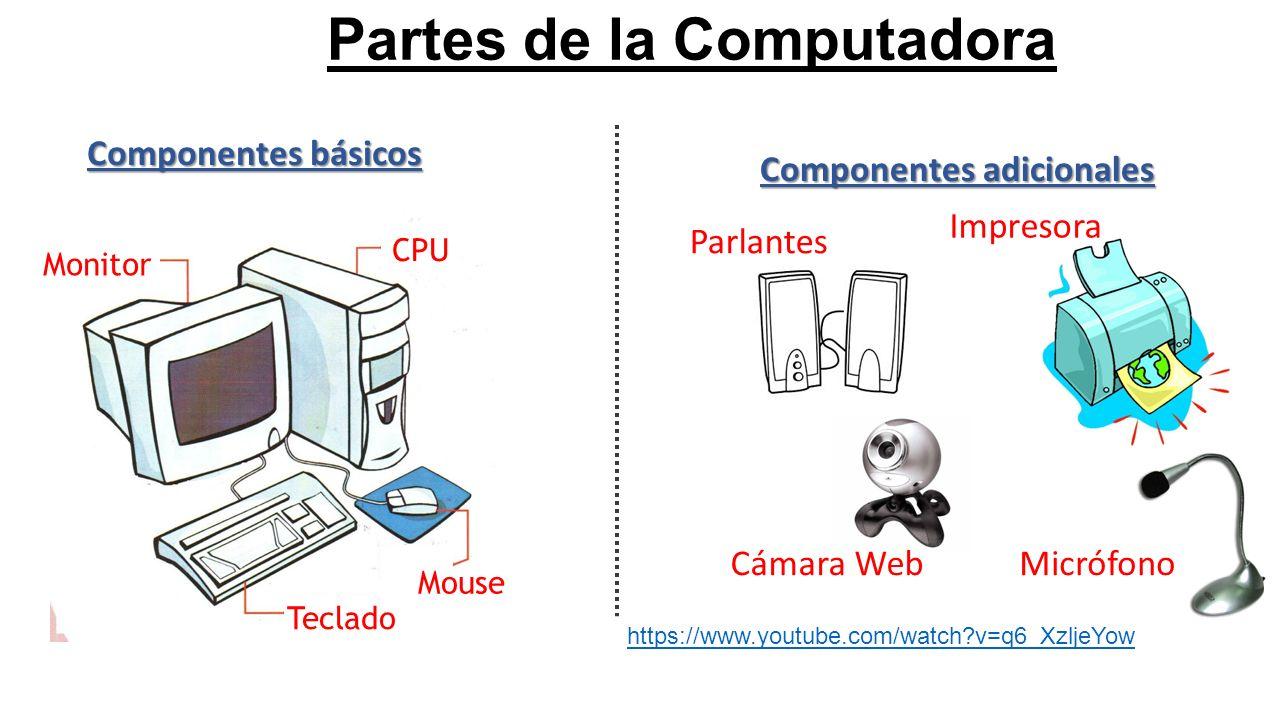 Usos Y Funciones De La Computadora Ppt Descargar