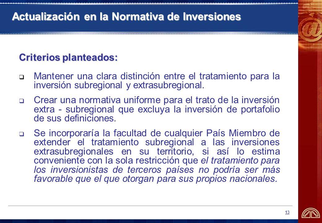 Actualización en la Normativa de Inversiones
