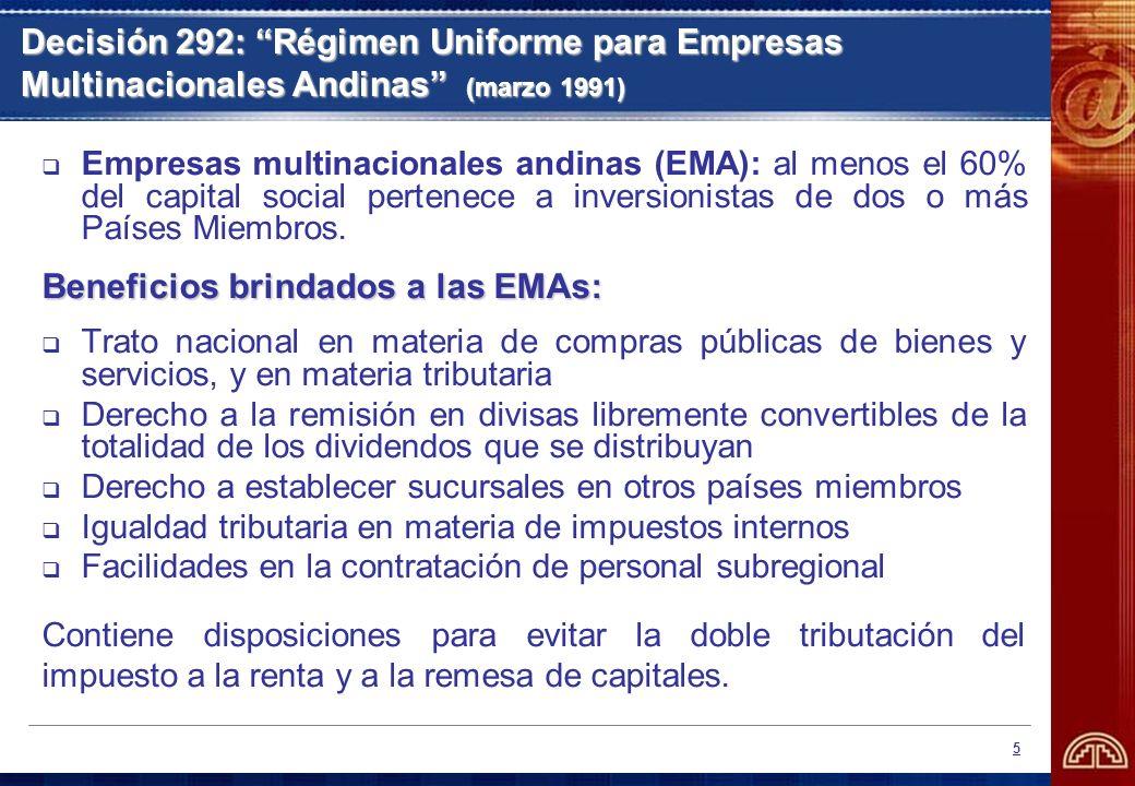 Beneficios brindados a las EMAs: