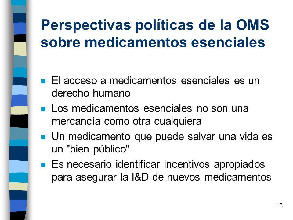 Perspectivas políticas de la OMS sobre medicamentos esenciales