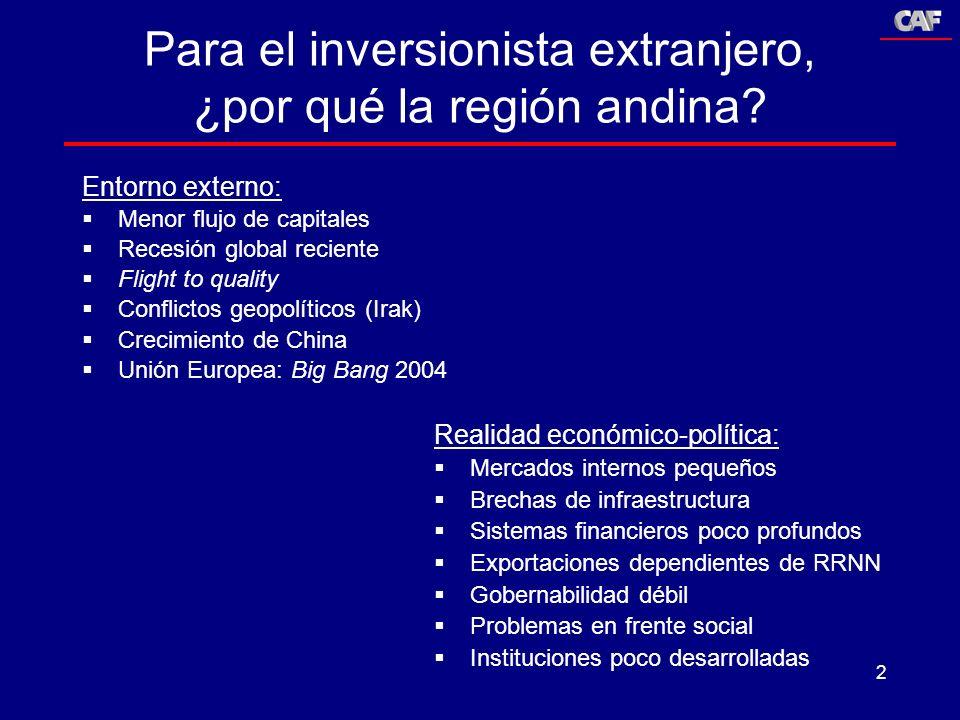 Para el inversionista extranjero, ¿por qué la región andina