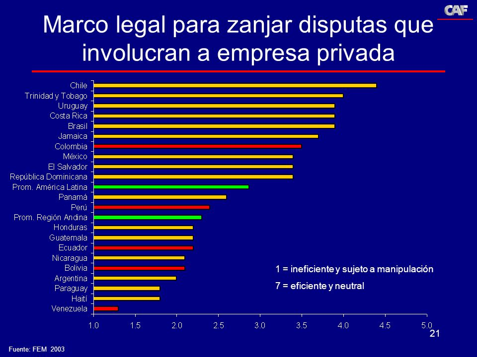 Marco legal para zanjar disputas que involucran a empresa privada