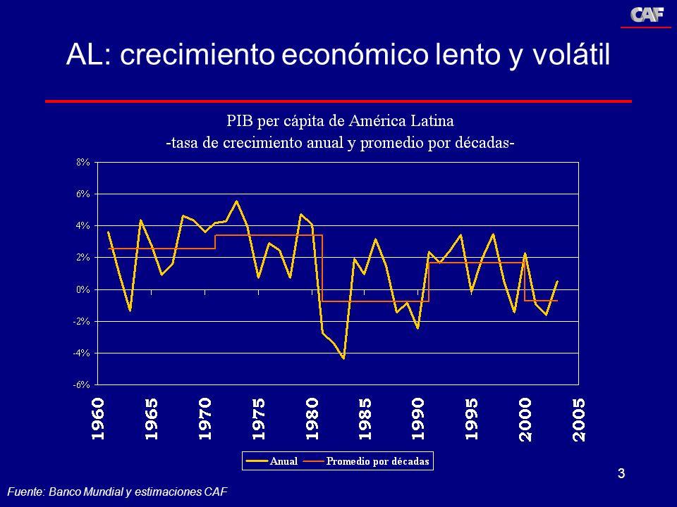 AL: crecimiento económico lento y volátil