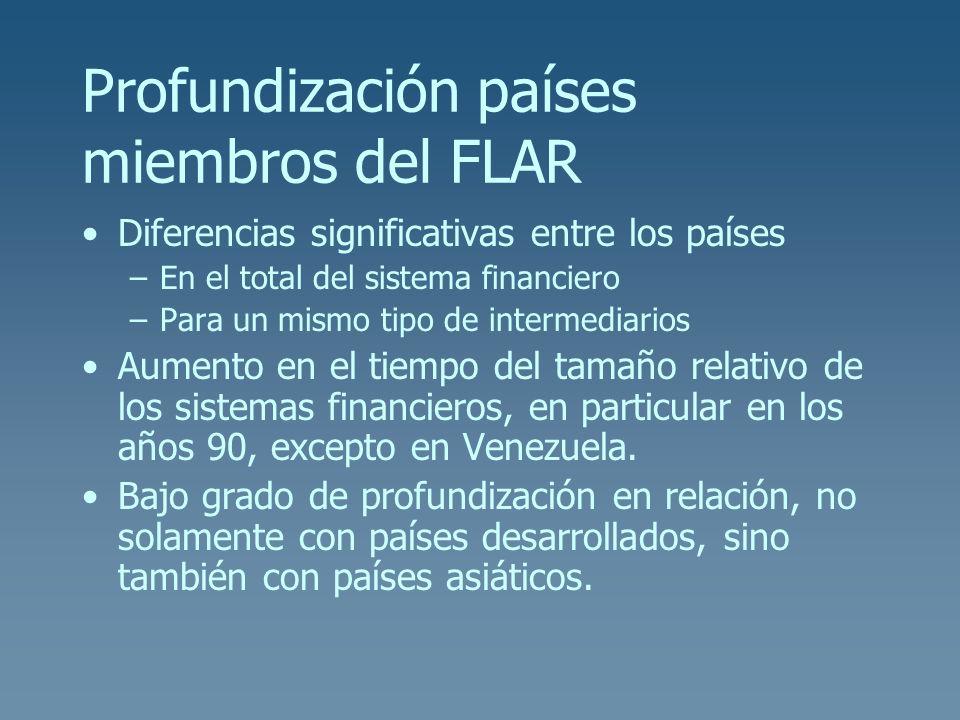 Profundización países miembros del FLAR