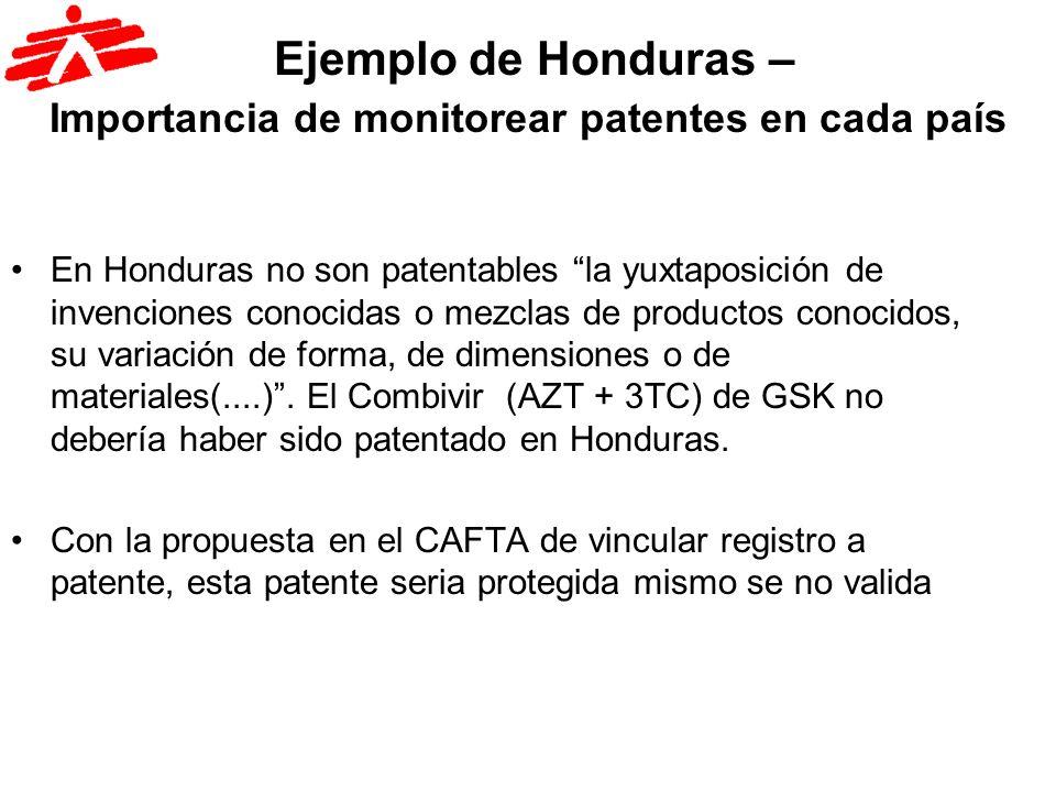 Ejemplo de Honduras – Importancia de monitorear patentes en cada país