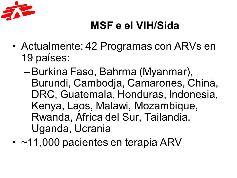 MSF e el VIH/Sida Actualmente: 42 Programas con ARVs en 19 países: