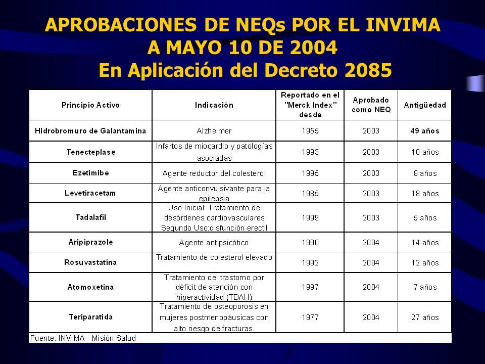 APROBACIONES DE NEQs POR EL INVIMA A MAYO 10 DE 2004 En Aplicación del Decreto 2085