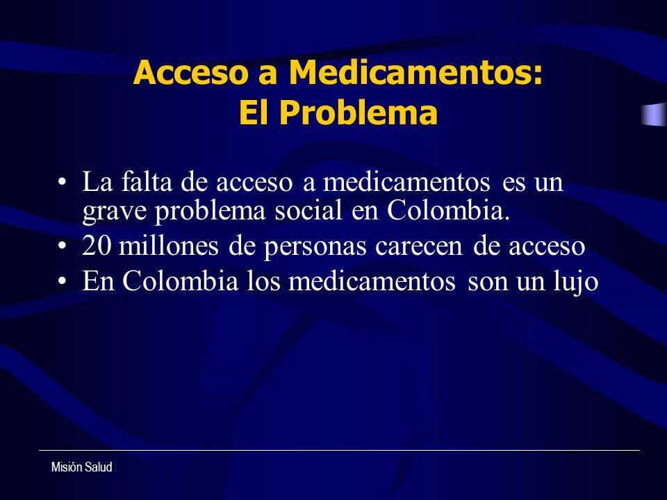 Acceso a Medicamentos: