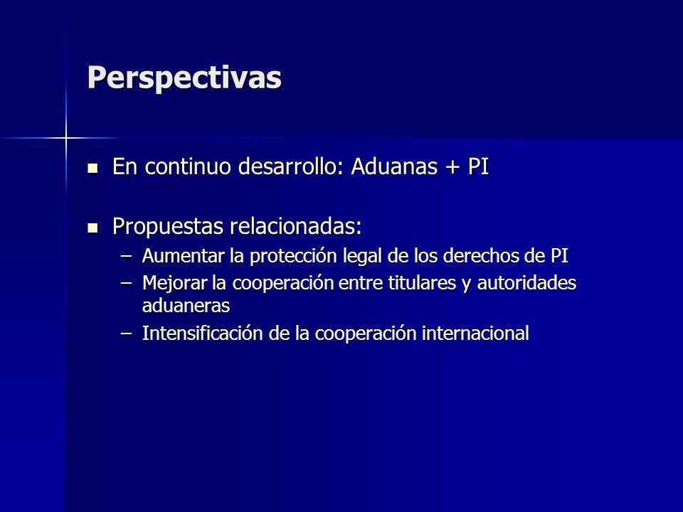 Perspectivas En continuo desarrollo: Aduanas + PI