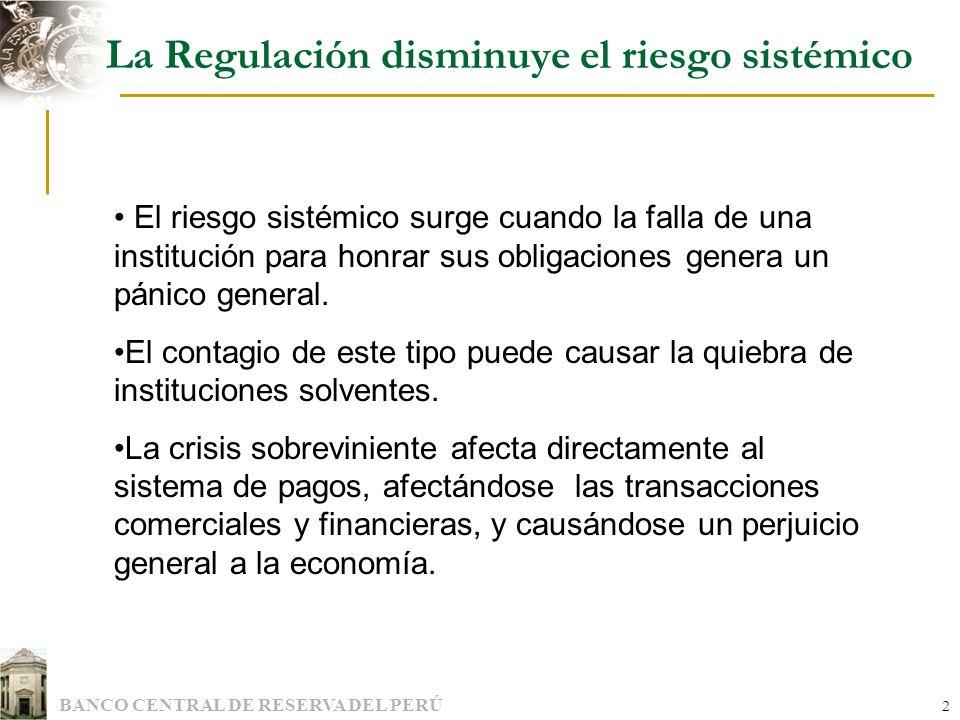 La Regulación disminuye el riesgo sistémico