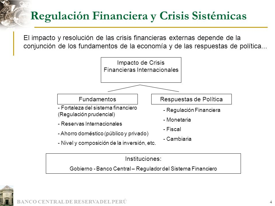Regulación Financiera y Crisis Sistémicas