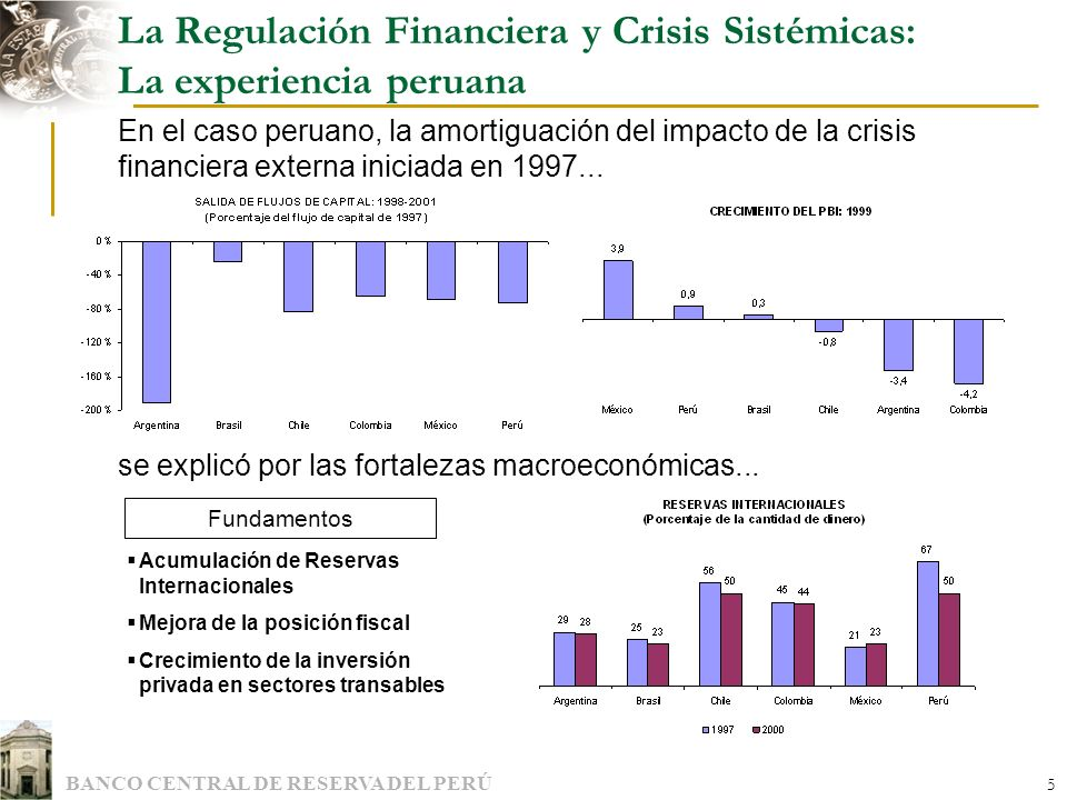 La Regulación Financiera y Crisis Sistémicas: La experiencia peruana
