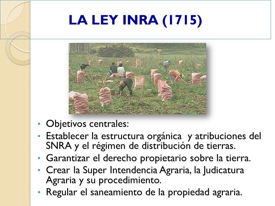 LA LEY INRA (1715) Objetivos centrales: