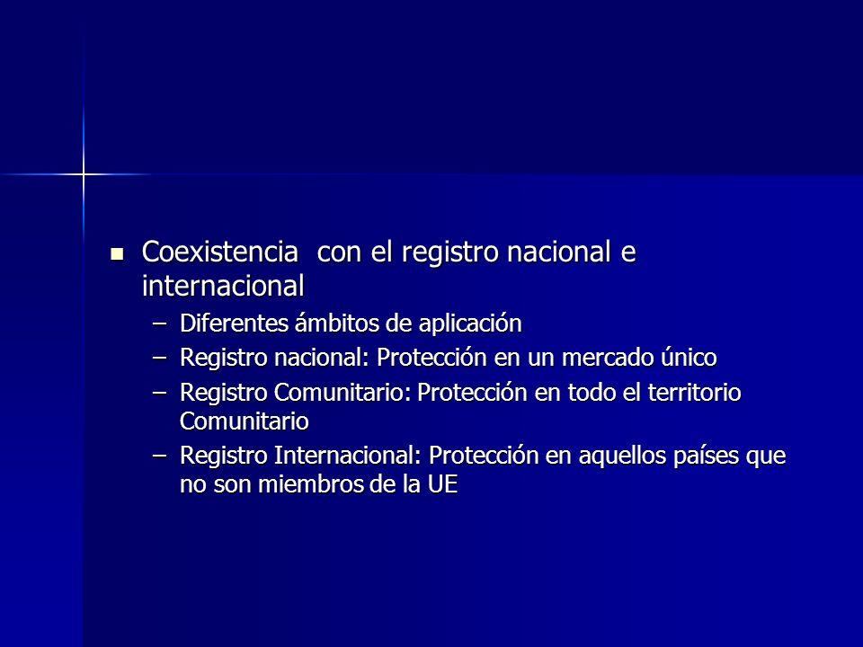 Coexistencia con el registro nacional e internacional