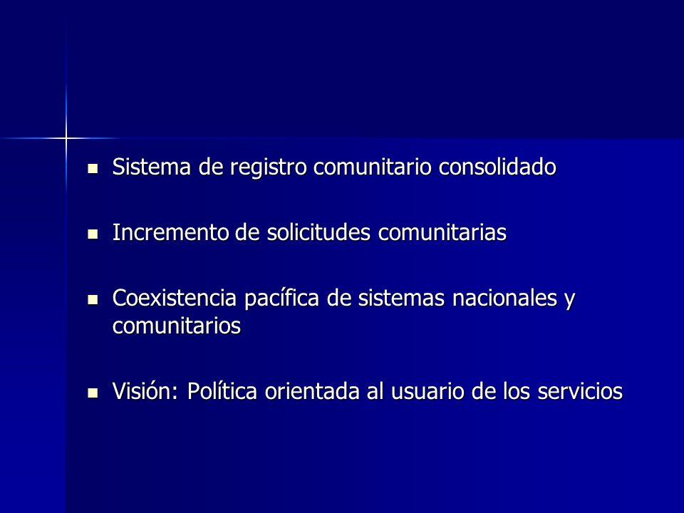 Sistema de registro comunitario consolidado