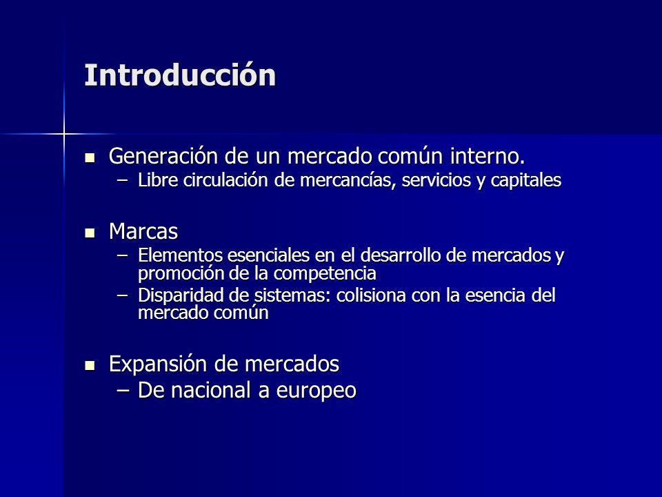 Introducción Generación de un mercado común interno. Marcas