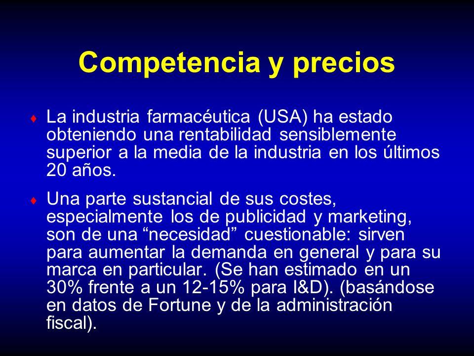 Competencia y precios