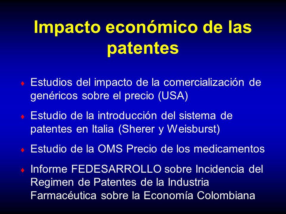 Impacto económico de las patentes