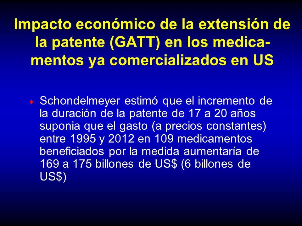 Impacto económico de la extensión de la patente (GATT) en los medica-mentos ya comercializados en US