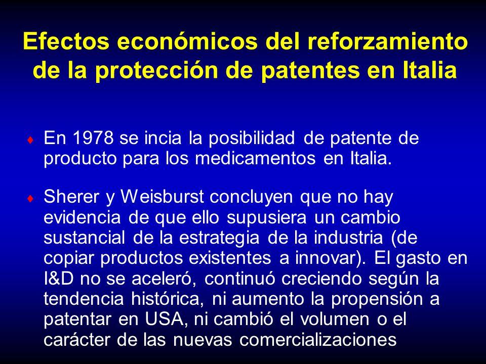 Efectos económicos del reforzamiento de la protección de patentes en Italia