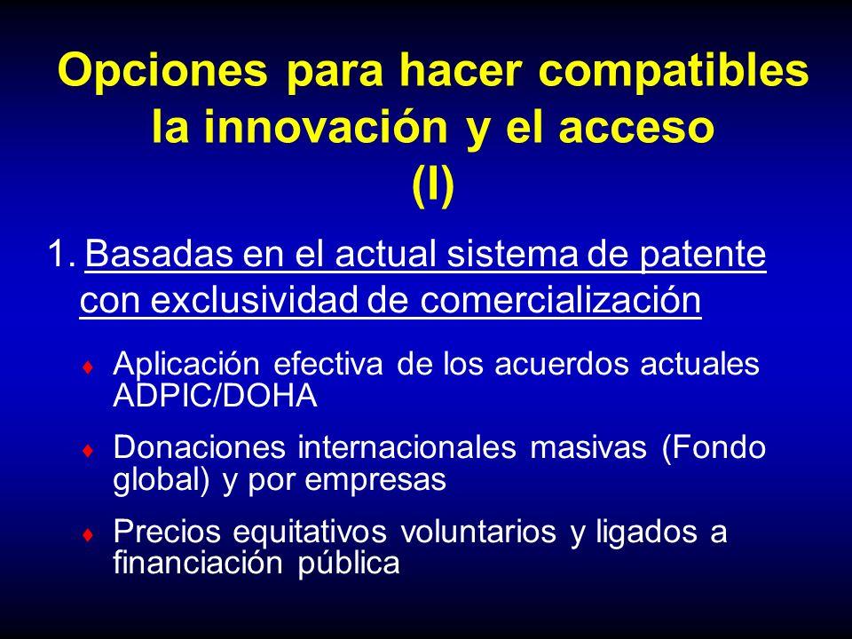 Opciones para hacer compatibles la innovación y el acceso (I)