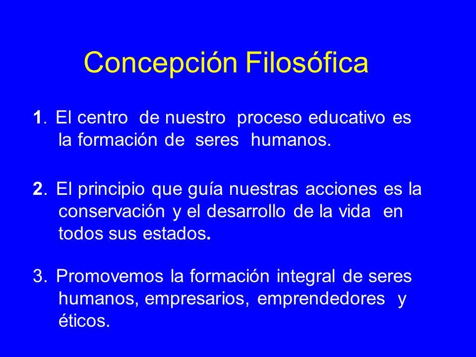 Concepción Filosófica