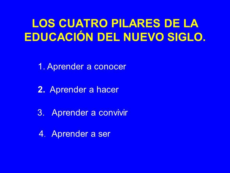LOS CUATRO PILARES DE LA EDUCACIÓN DEL NUEVO SIGLO.