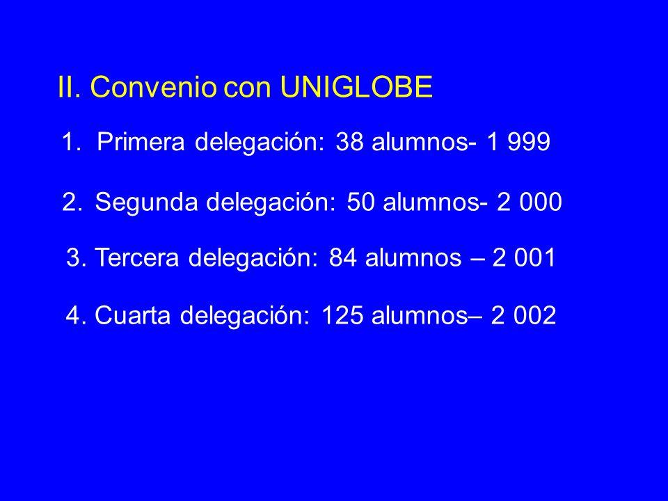 II. Convenio con UNIGLOBE