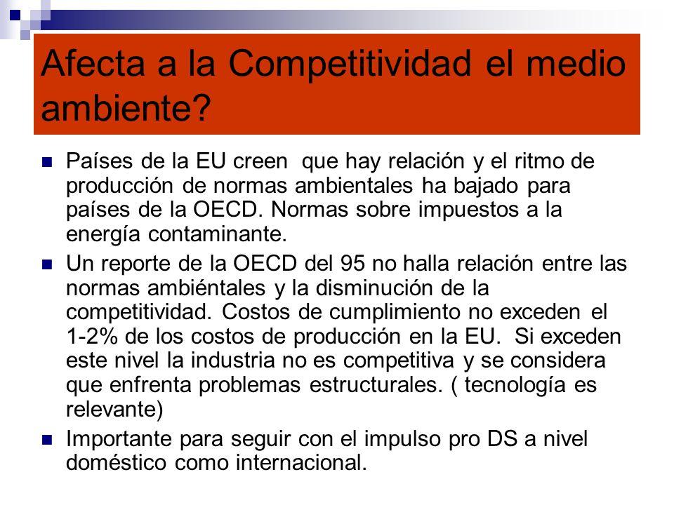 Afecta a la Competitividad el medio ambiente