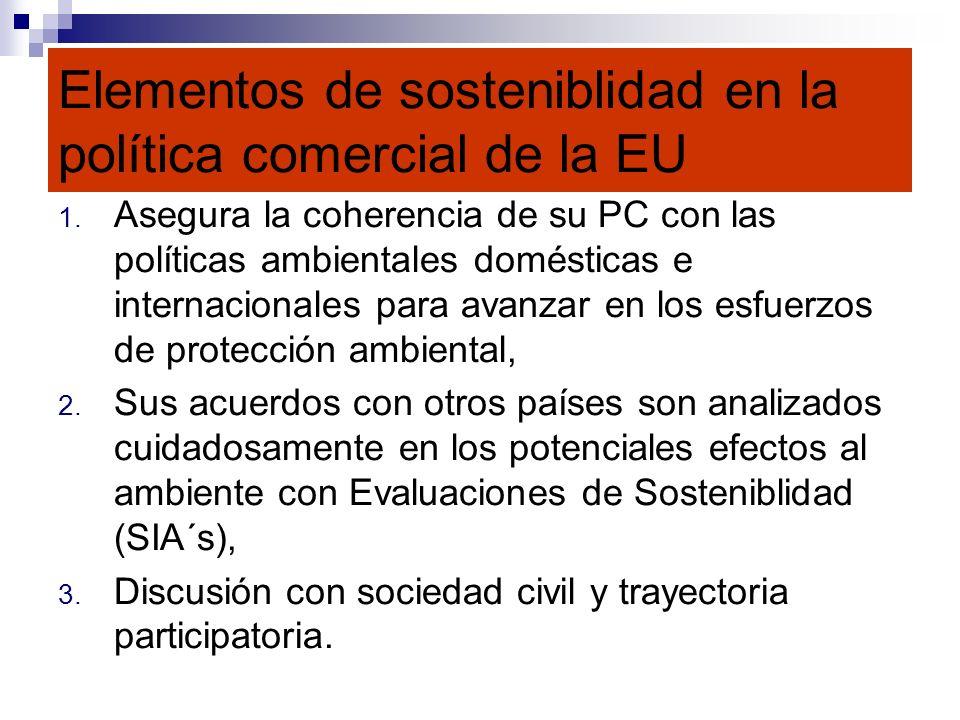 Elementos de sosteniblidad en la política comercial de la EU