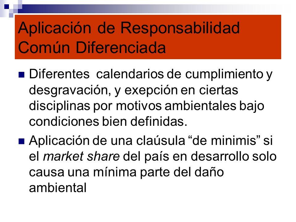 Aplicación de Responsabilidad Común Diferenciada