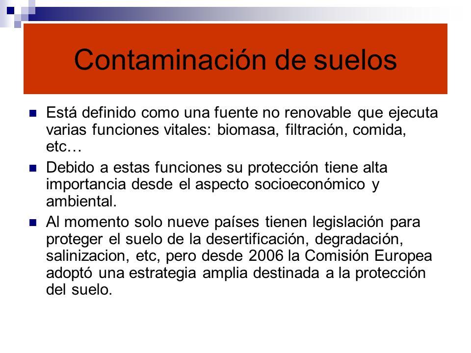 Contaminación de suelos