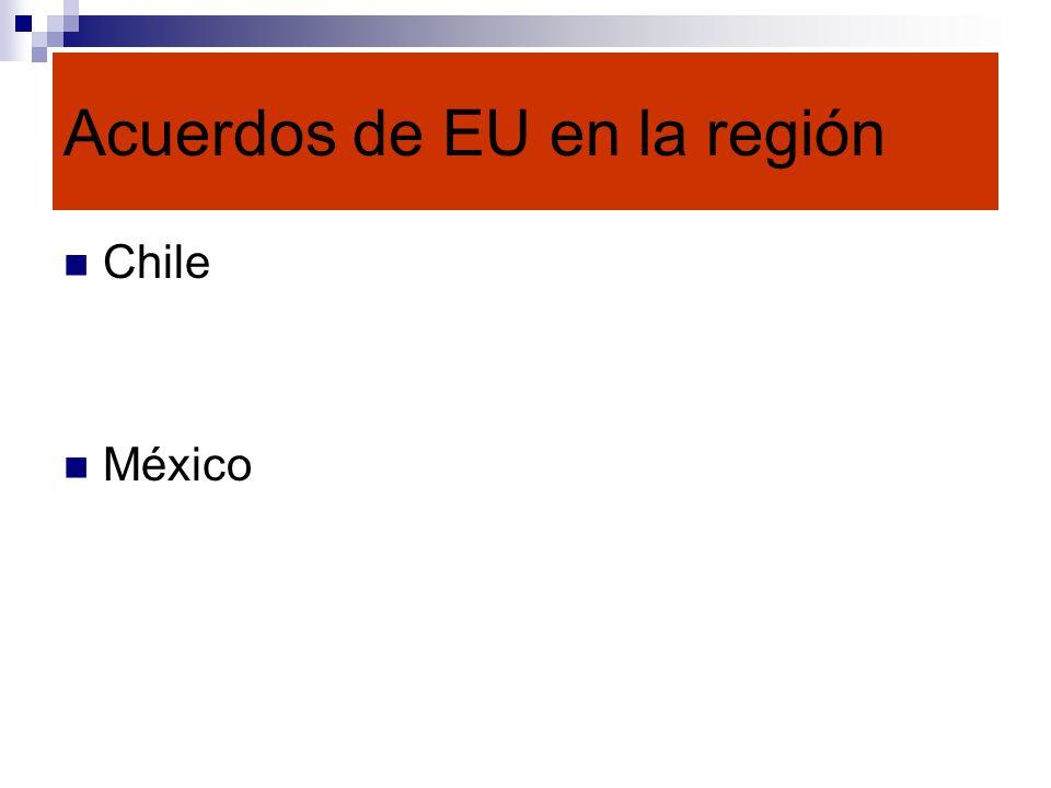 Acuerdos de EU en la región