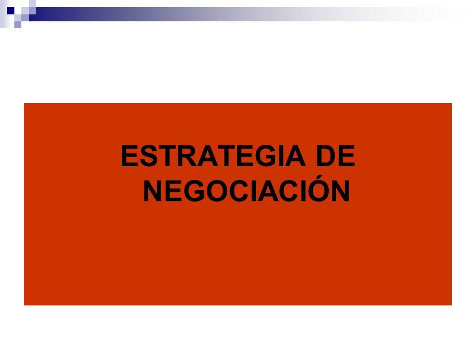 ESTRATEGIA DE NEGOCIACIÓN