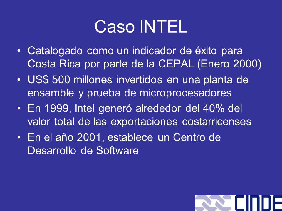 Caso INTEL Catalogado como un indicador de éxito para Costa Rica por parte de la CEPAL (Enero 2000)