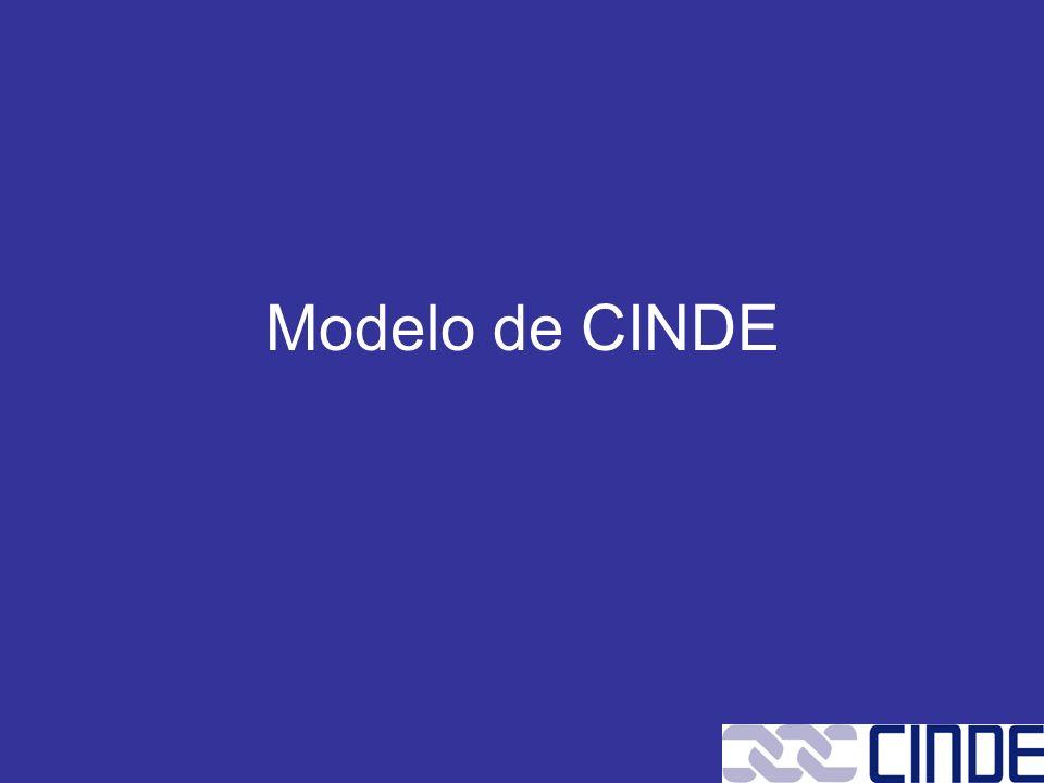 Modelo de CINDE