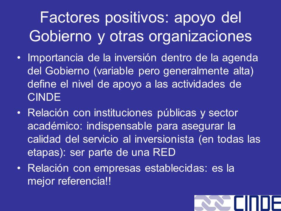 Factores positivos: apoyo del Gobierno y otras organizaciones