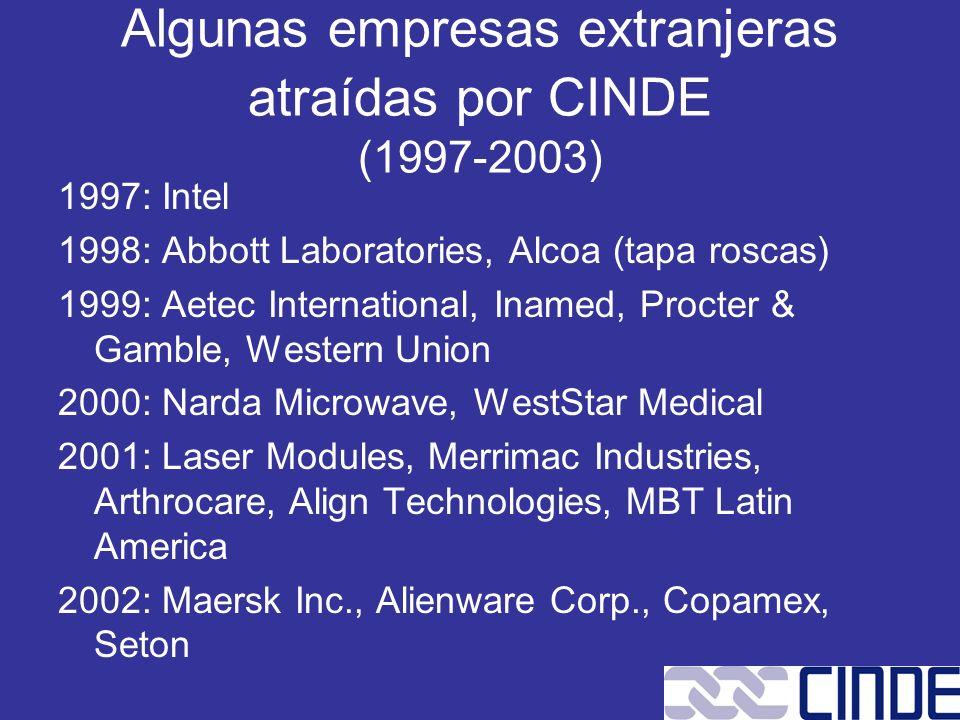 Algunas empresas extranjeras atraídas por CINDE (1997-2003)