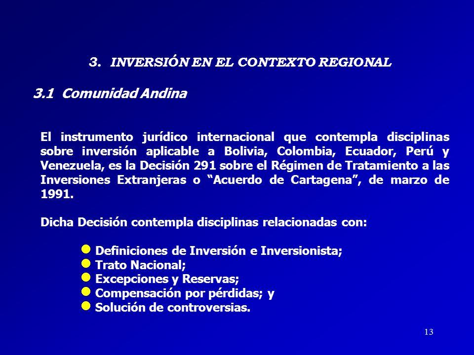 3. INVERSIÓN EN EL CONTEXTO REGIONAL