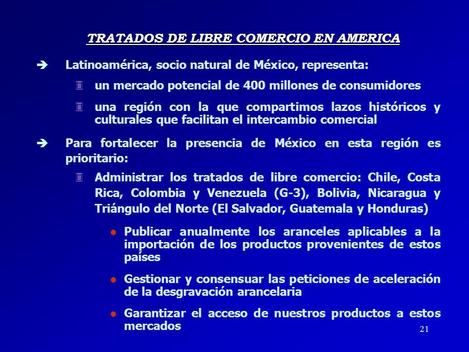 TRATADOS DE LIBRE COMERCIO EN AMERICA