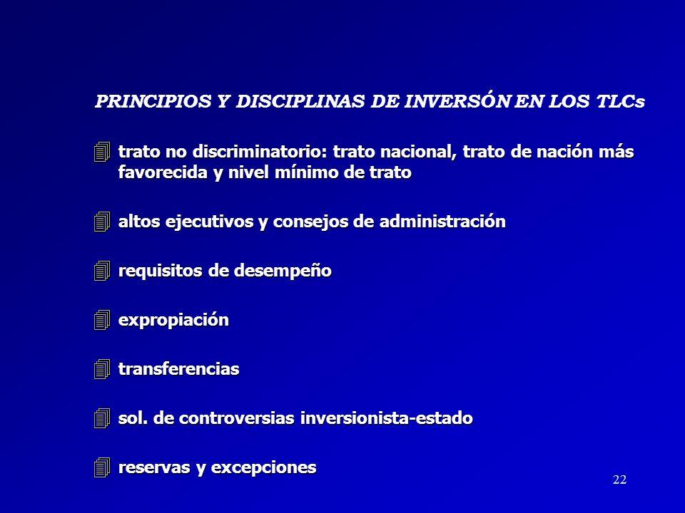 PRINCIPIOS Y DISCIPLINAS DE INVERSÓN EN LOS TLCs
