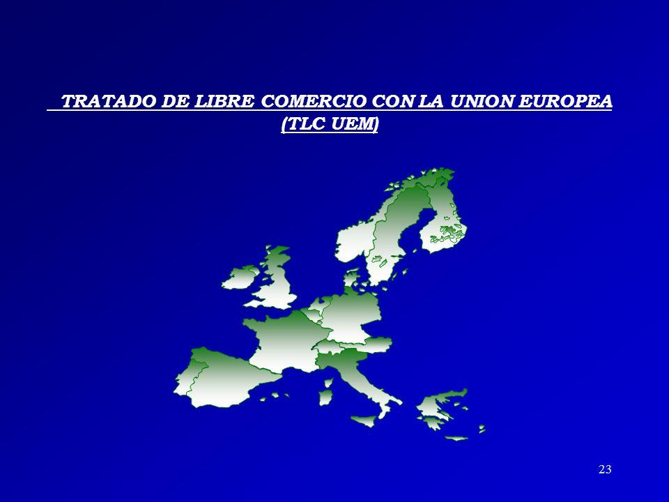 TRATADO DE LIBRE COMERCIO CON LA UNION EUROPEA (TLC UEM)