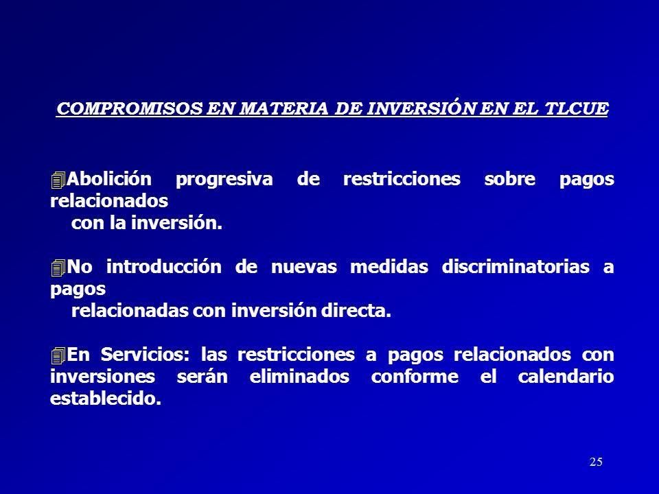 COMPROMISOS EN MATERIA DE INVERSIÓN EN EL TLCUE