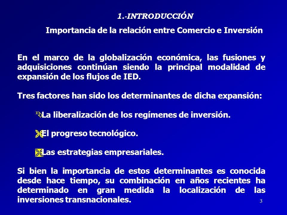 Importancia de la relación entre Comercio e Inversión