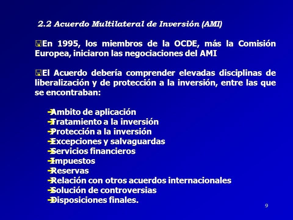 2.2 Acuerdo Multilateral de Inversión (AMI)