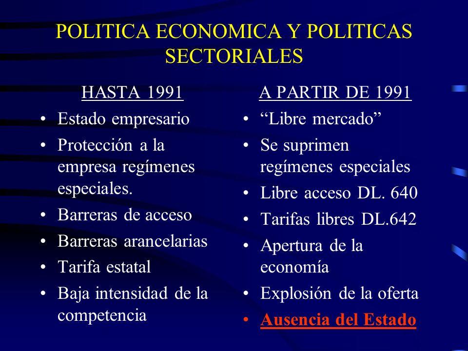 POLITICA ECONOMICA Y POLITICAS SECTORIALES